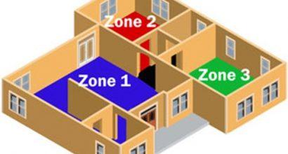 HVAC-zone-control